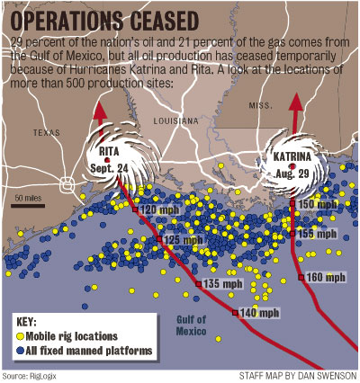 image of Huricanes Katrina and Rita in their path of destruction