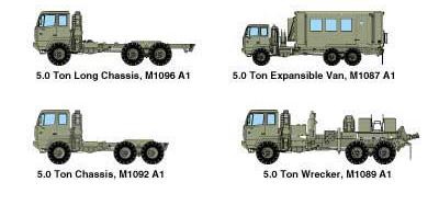 truck vehicles