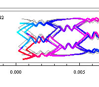 A mathematical model of a heart stent