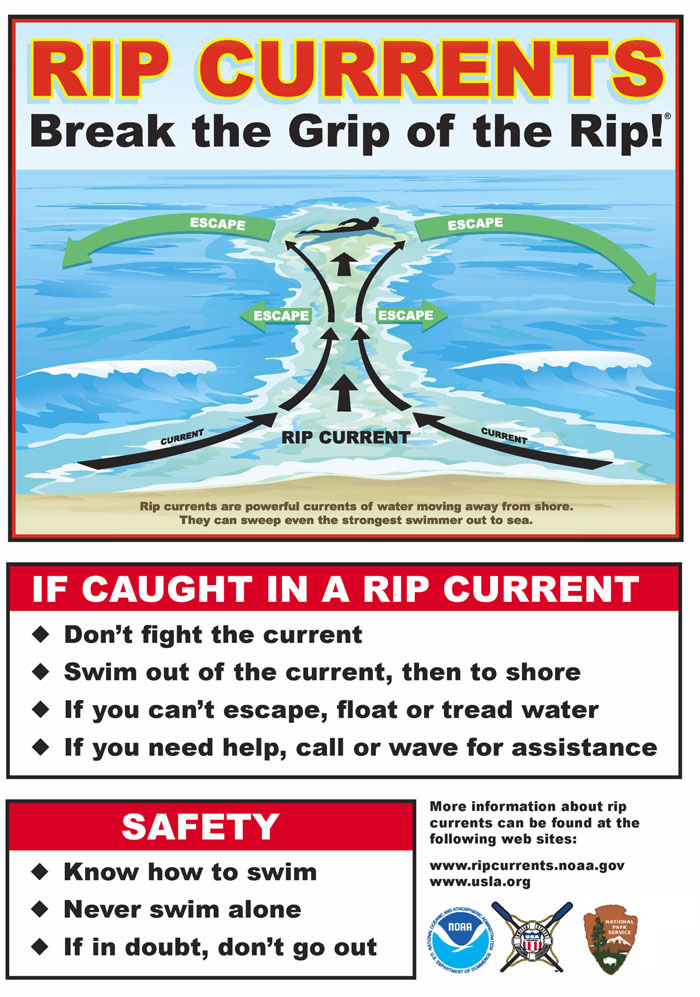 Rip Current signs