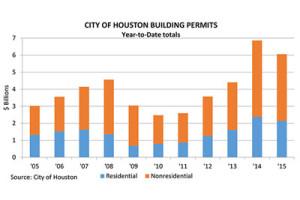 COH-Building-Permits-400px-310px-tn